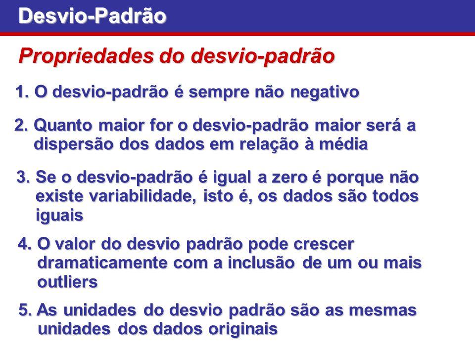 Propriedades do desvio-padrão 1. O desvio-padrão é sempre não negativo 3. Se o desvio-padrão é igual a zero é porque não existe variabilidade, isto é,