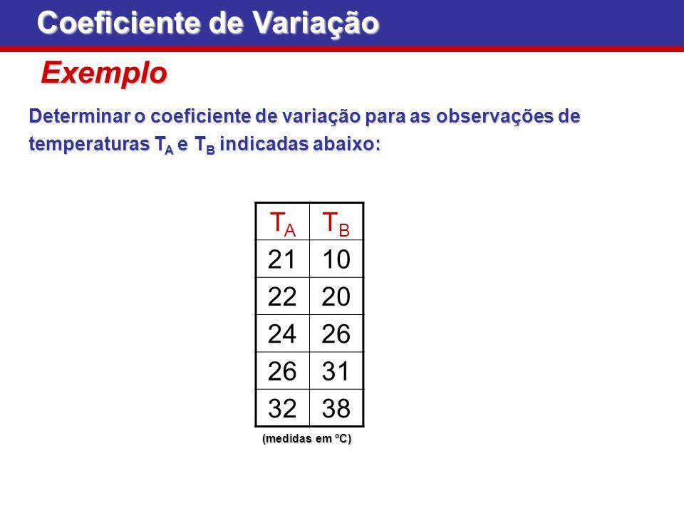 Determinar o coeficiente de variação para as observações de Determinar o coeficiente de variação para as observações de temperaturas T A e T B indicad