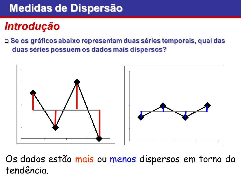 Exemplo Determinar a amplitude interquartil para os resultados de resistência à compressão (em MPa) apresentados abaixo: Amplitude Interquartil Q 3 deixa pelo menos 75% dos dados abaixo e pelo menos 25% dos dados acima dele 75% de 40 são 30 25% de 40 são 10 Contando 30 do menor para o maior: 63 Contando 10 do maior para o menor: 64 Q 3 = 63 + 64 2 = 63,5 AI = Q 3 – Q 1 AI = Q 3 – Q 1