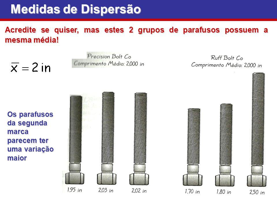 Medidas de Dispersão Amplitude Chama-se amplitude (A t ou R) de um conjunto de dados, x 1, x ´2, …, Chama-se amplitude (A t ou R) de um conjunto de dados, x 1, x ´2, …, x i, …, x n, à diferença entre o máximo e o mínimo do conjunto de x i, …, x n, à diferença entre o máximo e o mínimo do conjunto de dados dados Ache a amplitude para o caso da amostra de medidas de níveis de chumbo no ar (abaixo) 1,20 1,10 0,42 0,73 0,48 1,10 A t = 1,20 – 0,42 = 0,78 g/m 3 Para o caso dos 2 grupos de parafusos A t (grupo 1) = 2,03 – 1,95 = 0,08 in A t (grupo 2) = 2,50 – 1,70 = 0,80 in