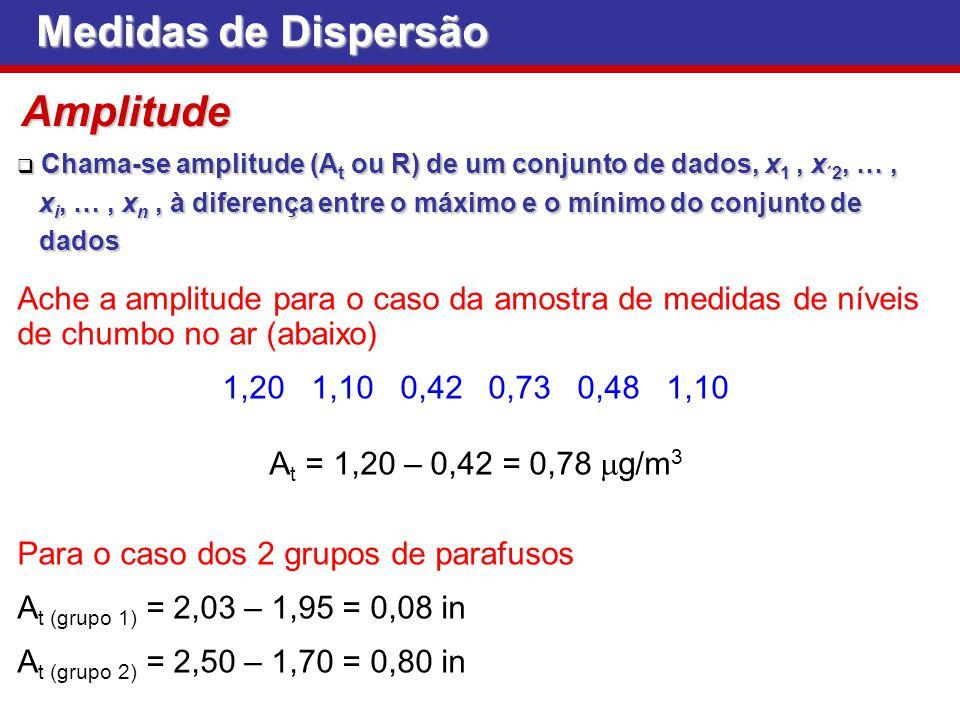 Medidas de Dispersão Dados agrupados em classes estimativa com a diferença entre o limite superior da última classe e o limite inferior da primeira Dados agrupados em classes estimativa com a diferença entre o limite superior da última classe e o limite inferior da primeira Amplitude A t = 15.975 – 0 = 15.975 kg