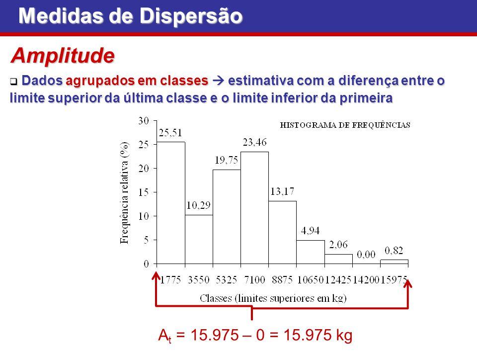 Passo 1: determinação das médias Passo 1: determinação das médias TATA TBTB 2110 2220 2426 31 3238 (medidas em ºC) Coeficiente de Variação Para T A : x = (21+23+...+32)/5 = 125/5 = 25 Para T A : x = (21+23+...+32)/5 = 125/5 = 25 Para T B : x = (10+20+...+38)/5 = 125/5 = 25 Para T B : x = (10+20+...+38)/5 = 125/5 = 25 Passo 2: determinação do desvio-padrão Passo 2: determinação do desvio-padrão Para T A : s = { [ (21-25) 2 + (22-25) 2 + (24-25) 2 + (26-25) 2 + (32-25) 2 ] / (5-1) } 1/2 Para T B : s = { [ (10-25) 2 + (20-25) 2 + (26-25) 2 + (31-25) 2 + (38-25) 2 ] / (5-1) } 1/2 s = { 76 / 4 } 1/2 s = 4,36 o C s = { 456 / 4 } 1/2 s = 10,68 o C