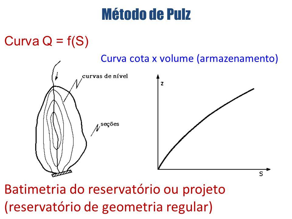 Curva Q = f(S) Curva cota x volume (armazenamento) Batimetria do reservatório ou projeto (reservatório de geometria regular) Método de Pulz