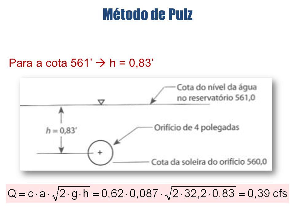 Para a cota 561 h = 0,83 Método de Pulz
