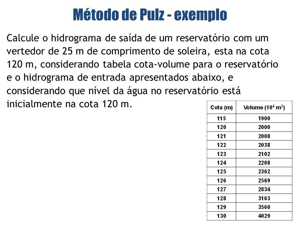 Calcule o hidrograma de saída de um reservatório com um vertedor de 25 m de comprimento de soleira, esta na cota 120 m, considerando tabela cota-volume para o reservatório e o hidrograma de entrada apresentados abaixo, e considerando que nível da água no reservatório está inicialmente na cota 120 m.