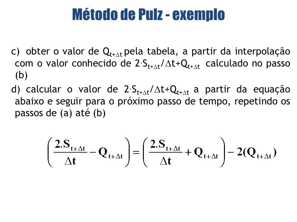 c)obter o valor de Q t+ t pela tabela, a partir da interpolação com o valor conhecido de 2.