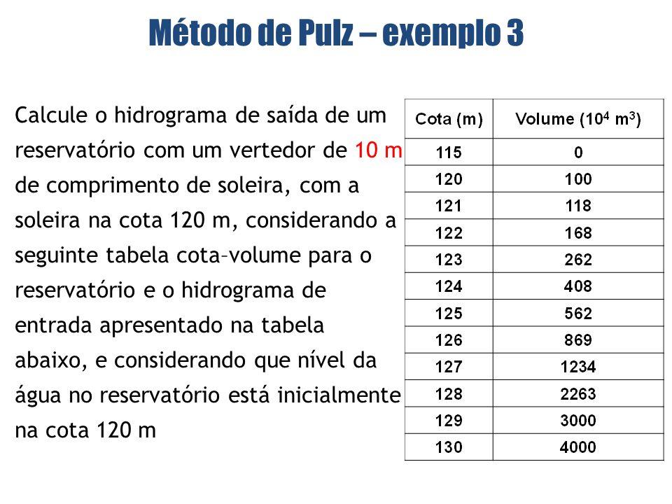 Calcule o hidrograma de saída de um reservatório com um vertedor de 10 m de comprimento de soleira, com a soleira na cota 120 m, considerando a seguinte tabela cota–volume para o reservatório e o hidrograma de entrada apresentado na tabela abaixo, e considerando que nível da água no reservatório está inicialmente na cota 120 m Exercícios Puls Método de Pulz – exemplo 3