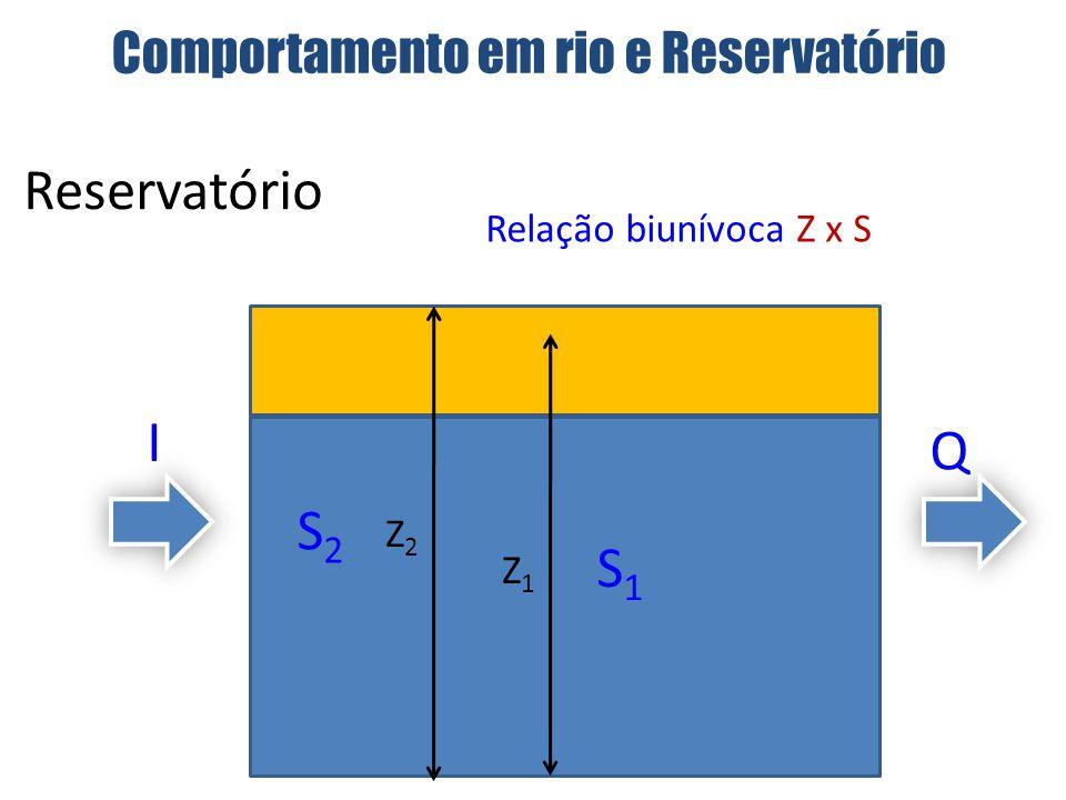 Determine a capacidade de um reservatório amortecer uma cheia, considerando que o volume inicial do reservatório deve garantir uma demanda de irrigação de 0,1 m 3 /s e 60 dias a demanda de abastecimento (0,2 m 3 /s).