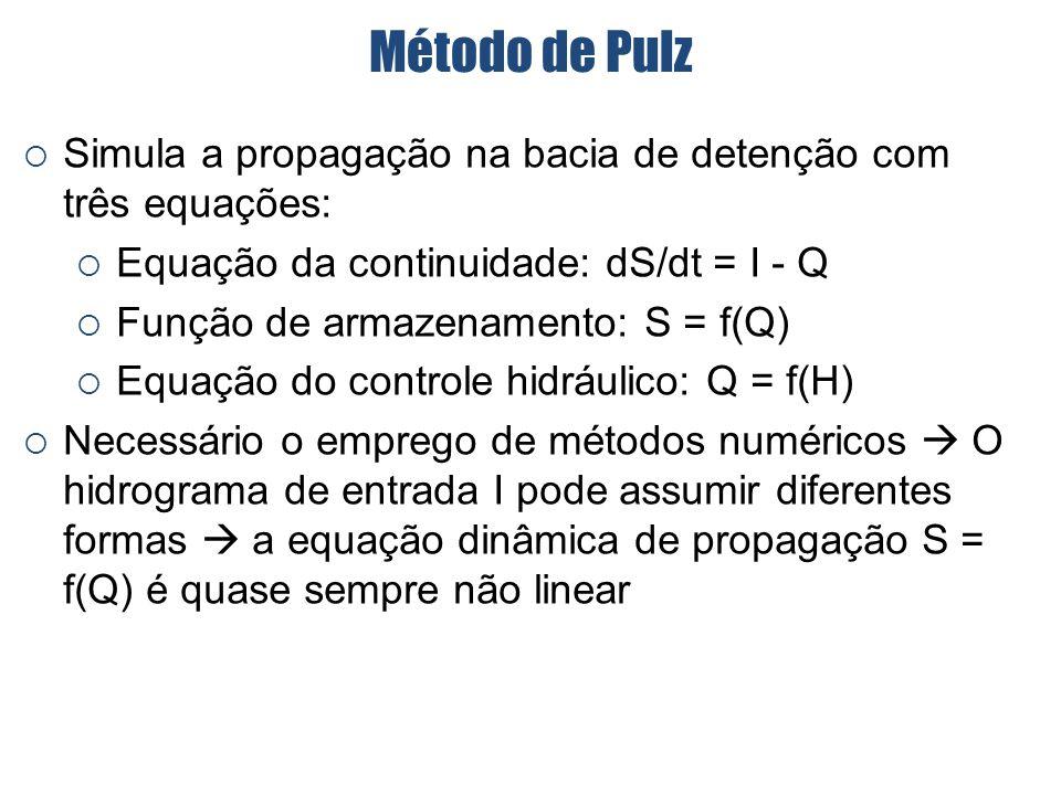 Simula a propagação na bacia de detenção com três equações: Equação da continuidade: dS/dt = I - Q Função de armazenamento: S = f(Q) Equação do controle hidráulico: Q = f(H) Necessário o emprego de métodos numéricos O hidrograma de entrada I pode assumir diferentes formas a equação dinâmica de propagação S = f(Q) é quase sempre não linear Método de Pulz