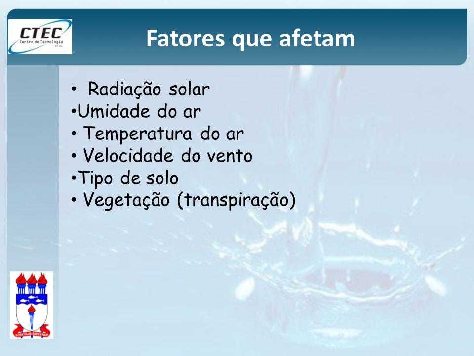 Fatores que afetam Radiação solar Umidade do ar Temperatura do ar Velocidade do vento Tipo de solo Vegetação (transpiração)