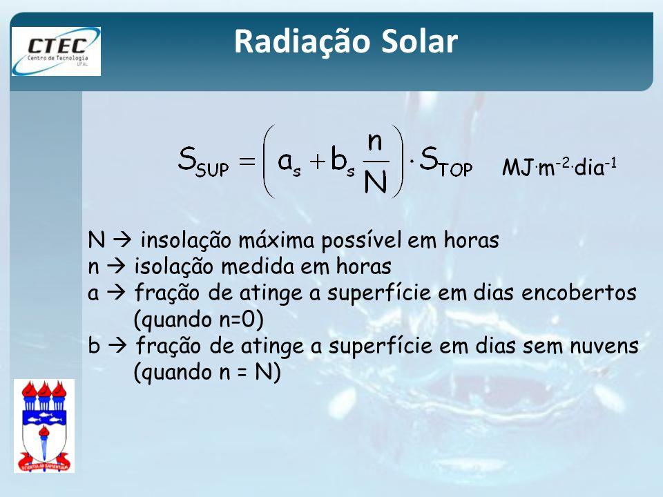 MJ. m -2. dia -1 N insolação máxima possível em horas n isolação medida em horas a fração de atinge a superfície em dias encobertos (quando n=0) b fra