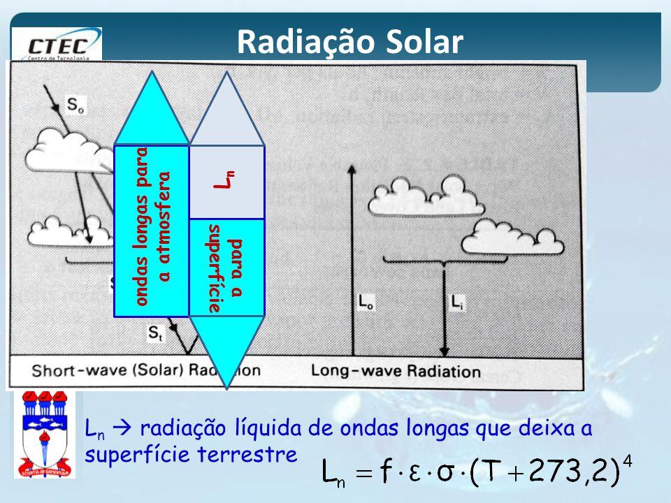 ondas longas para a atmosfera LnLn para a superfície L n radiação líquida de ondas longas que deixa a superfície terrestre