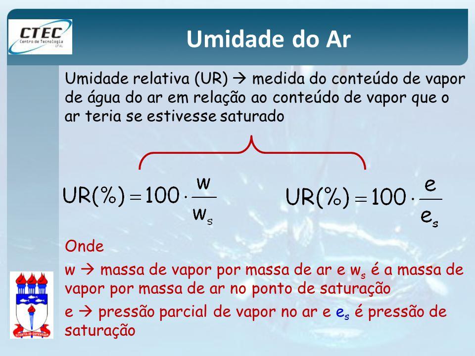 Umidade relativa (UR) medida do conteúdo de vapor de água do ar em relação ao conteúdo de vapor que o ar teria se estivesse saturado Onde w massa de v