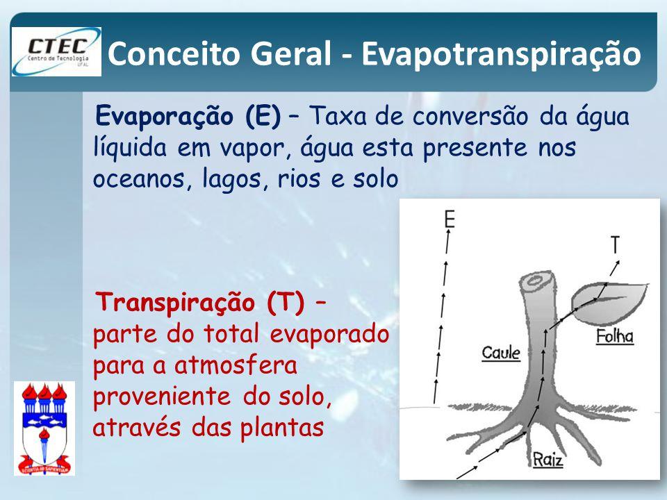 Evaporação (E) – Taxa de conversão da água líquida em vapor, água esta presente nos oceanos, lagos, rios e solo Transpiração (T) – parte do total evap