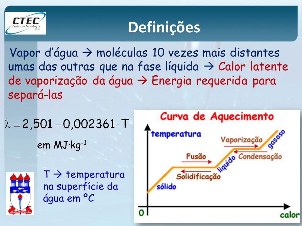Definições Vapor dágua moléculas 10 vezes mais distantes umas das outras que na fase líquida Calor latente de vaporização da água Energia requerida pa