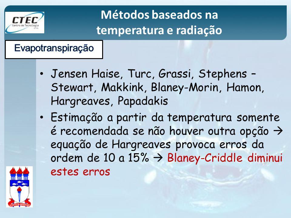 Jensen Haise, Turc, Grassi, Stephens – Stewart, Makkink, Blaney-Morin, Hamon, Hargreaves, Papadakis Estimação a partir da temperatura somente é recome