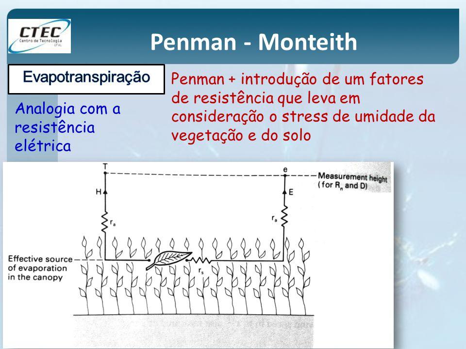 Penman - Monteith Penman + introdução de um fatores de resistência que leva em consideração o stress de umidade da vegetação e do solo Analogia com a