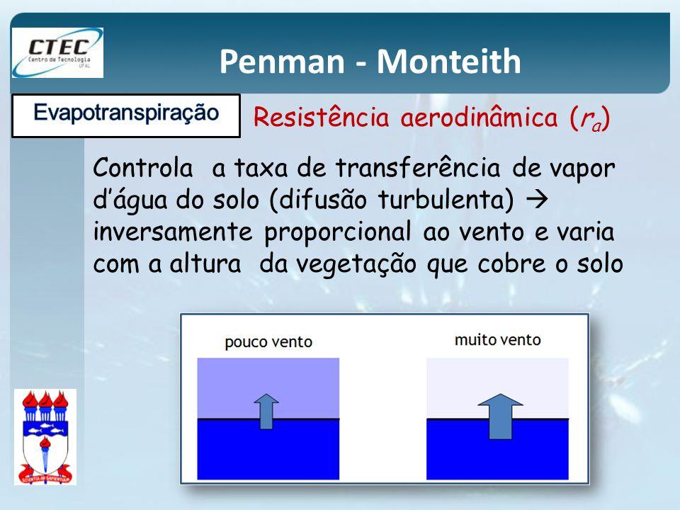 Penman - Monteith Controla a taxa de transferência de vapor dágua do solo (difusão turbulenta) inversamente proporcional ao vento e varia com a altura