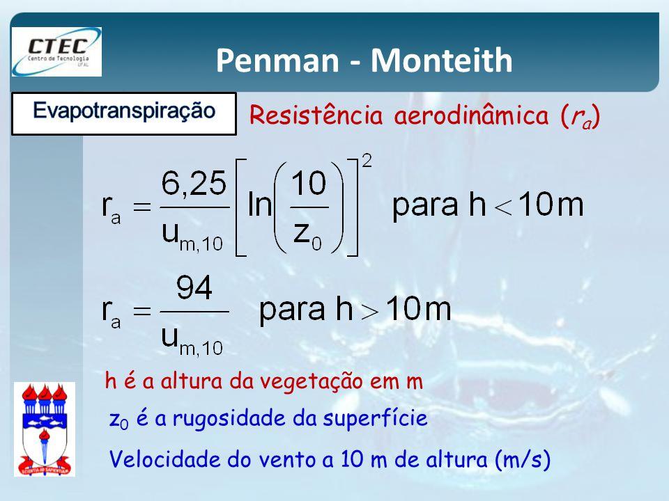 Penman - Monteith Velocidade do vento a 10 m de altura (m/s) z 0 é a rugosidade da superfície h é a altura da vegetação em m Resistência aerodinâmica