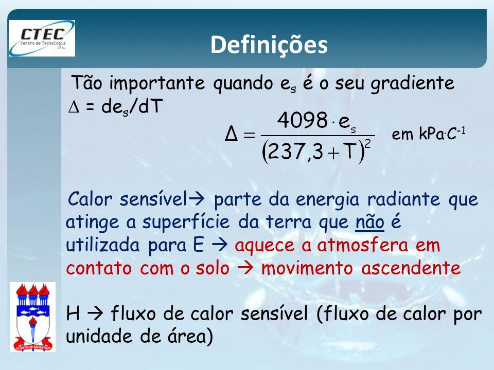 Definições Tão importante quando e s é o seu gradiente = de s /dT em kPa. C -1 Calor sensível parte da energia radiante que atinge a superfície da ter