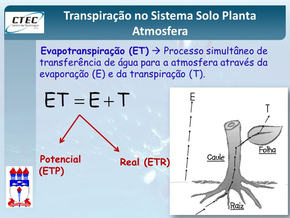 Evapotranspiração (ET) Processo simultâneo de transferência de água para a atmosfera através da evaporação (E) e da transpiração (T). Potencial (ETP)