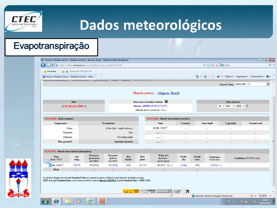 Dados meteorológicos