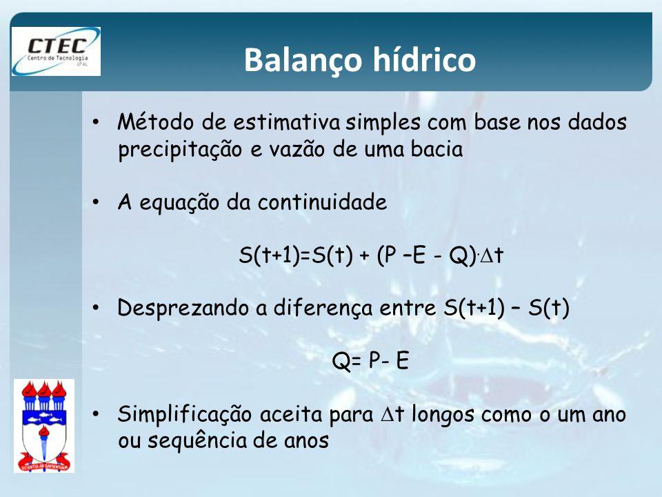 Método de estimativa simples com base nos dados precipitação e vazão de uma bacia A equação da continuidade S(t+1)=S(t) + (P –E - Q). t Desprezando a
