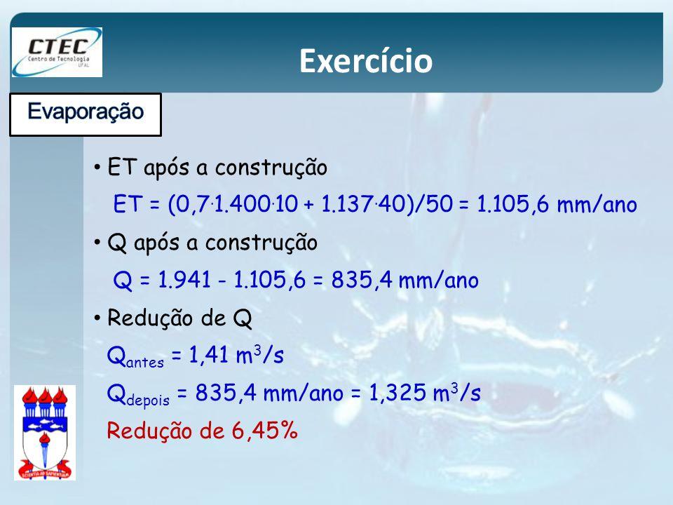 ET após a construção ET = (0,7. 1.400. 10 + 1.137. 40)/50 = 1.105,6 mm/ano Q após a construção Q = 1.941 - 1.105,6 = 835,4 mm/ano Redução de Q Q antes
