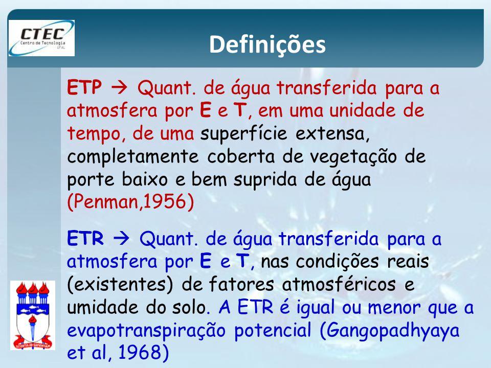 Definições ETP Quant. de água transferida para a atmosfera por E e T, em uma unidade de tempo, de uma superfície extensa, completamente coberta de veg