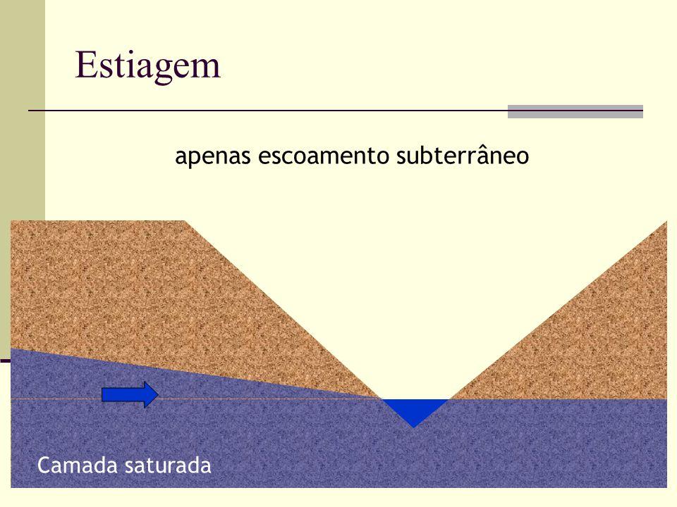 Camada saturada apenas escoamento subterrâneo Estiagem