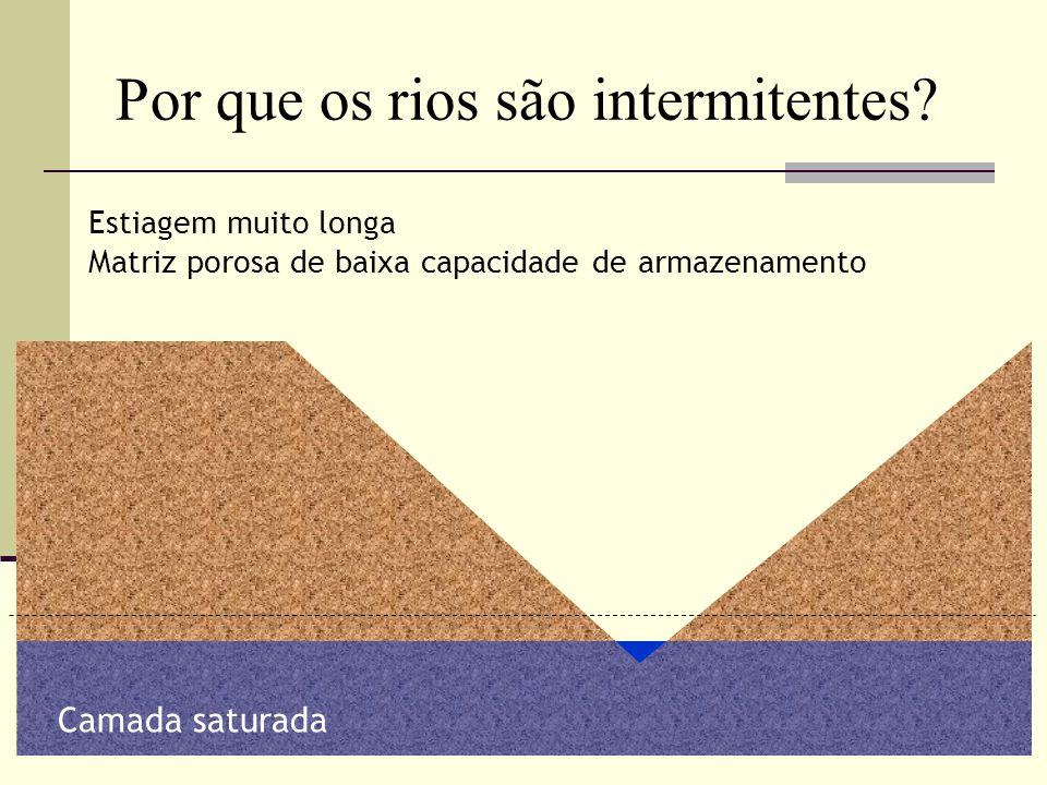Estiagem muito longa Matriz porosa de baixa capacidade de armazenamento Camada saturada Por que os rios são intermitentes?