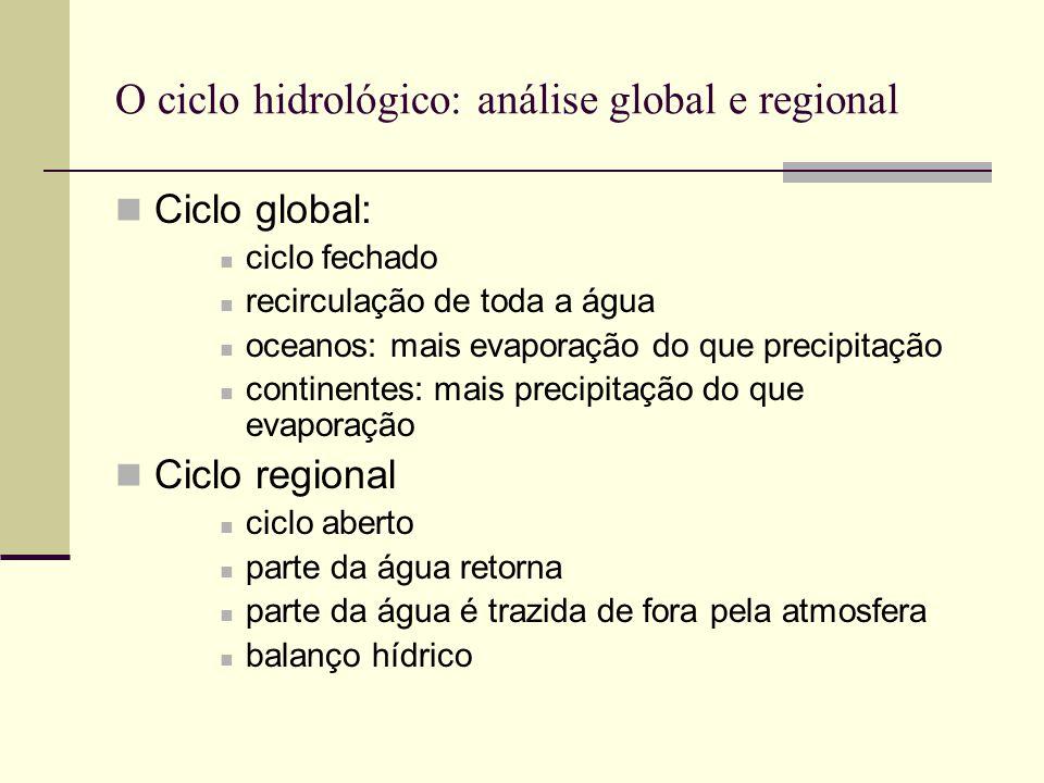 O ciclo hidrológico: análise global e regional Ciclo global: ciclo fechado recirculação de toda a água oceanos: mais evaporação do que precipitação co