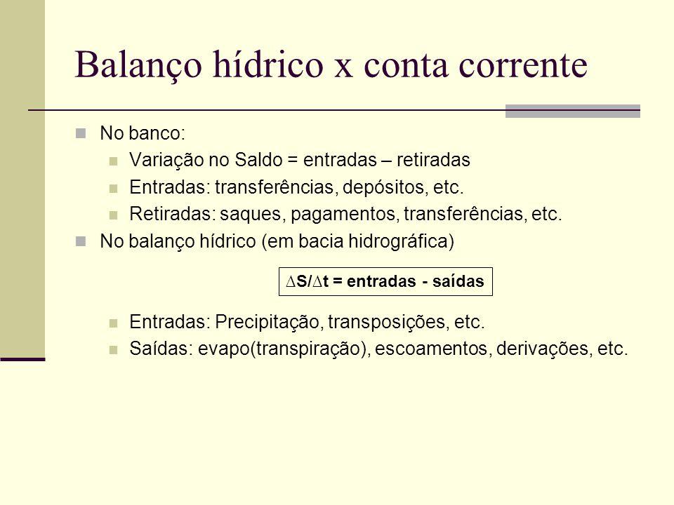 Balanço hídrico x conta corrente No banco: Variação no Saldo = entradas – retiradas Entradas: transferências, depósitos, etc. Retiradas: saques, pagam