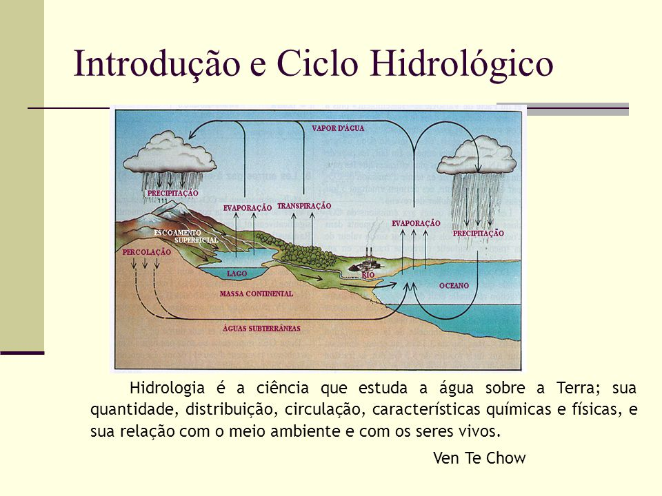Hidrologia é a ciência que estuda a água sobre a Terra; sua quantidade, distribuição, circulação, características químicas e físicas, e sua relação co