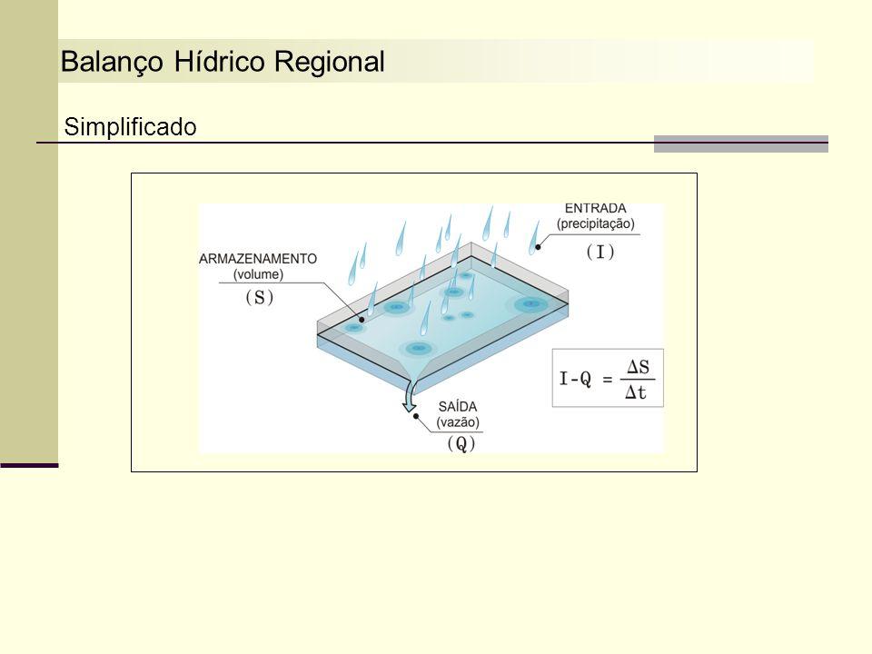 Balanço Hídrico Regional Simplificado