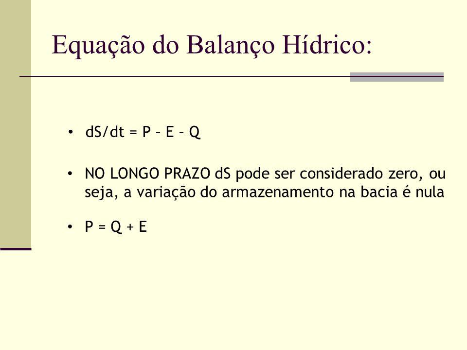 dS/dt = P – E – Q NO LONGO PRAZO dS pode ser considerado zero, ou seja, a variação do armazenamento na bacia é nula P = Q + E Equação do Balanço Hídri