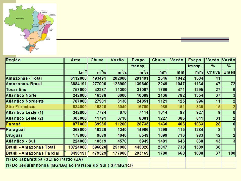 Balanço hídrico de regiões hidrográficas BRASIL (segundo definição da ANA – Agencia Nacional da Água)