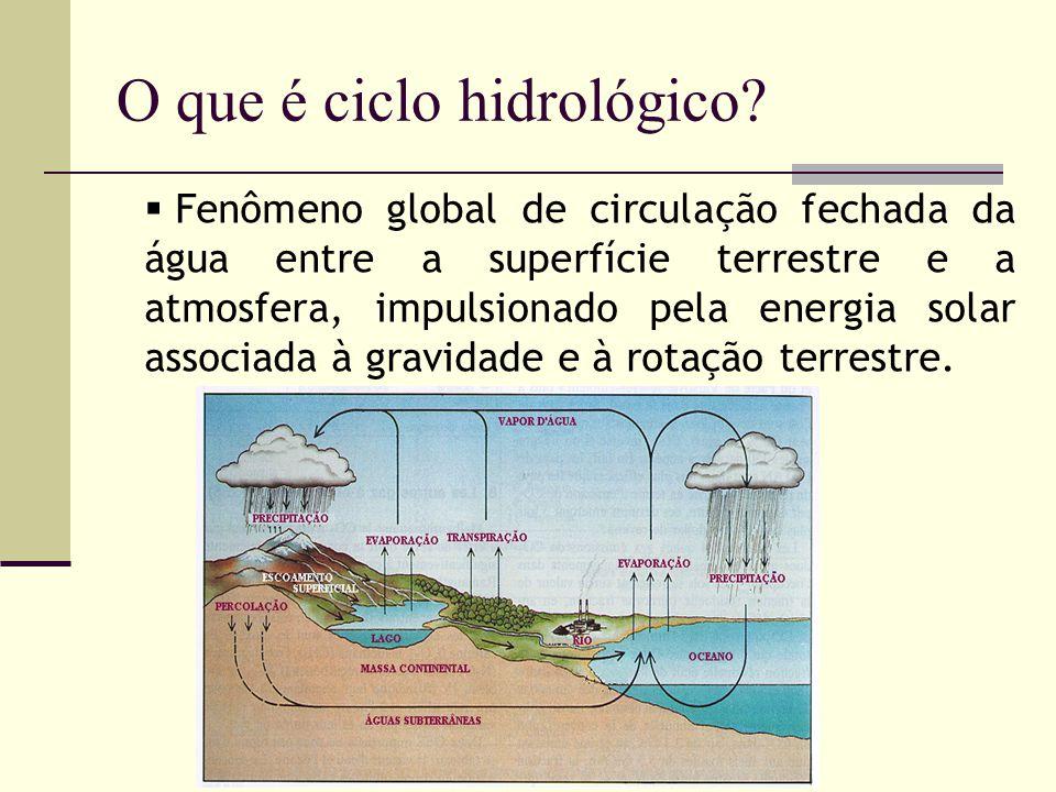 Fenômeno global de circulação fechada da água entre a superfície terrestre e a atmosfera, impulsionado pela energia solar associada à gravidade e à ro