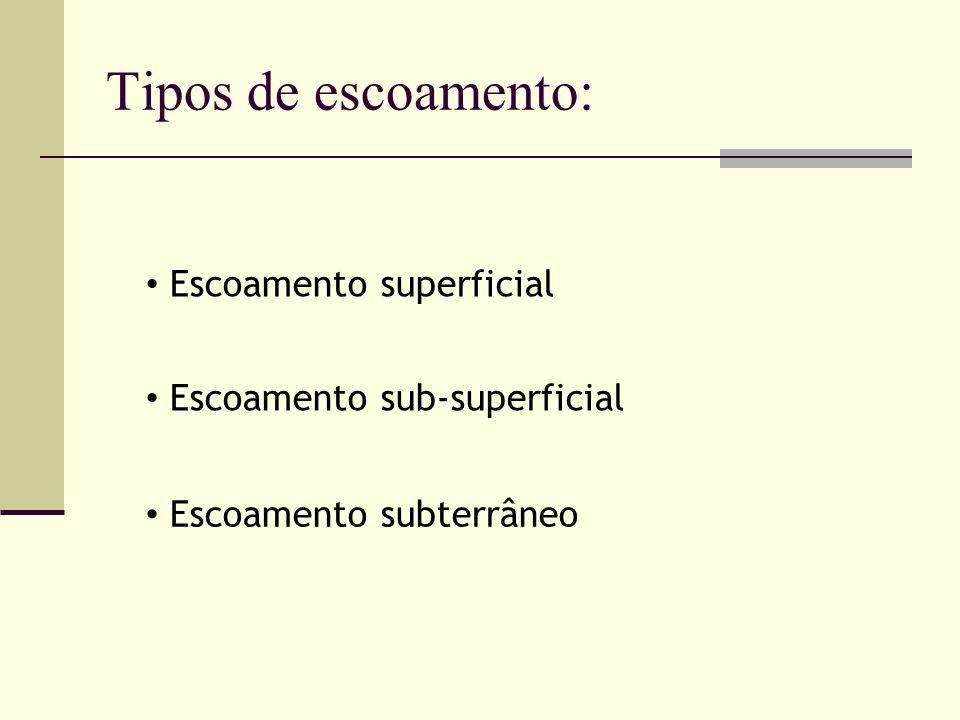 Escoamento sub-superficial Escoamento superficial Escoamento subterrâneo Tipos de escoamento: