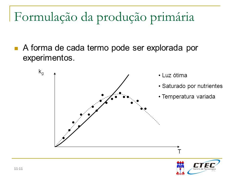 11:11 Formulação da produção primária A forma de cada termo pode ser explorada por experimentos. kgkg T Luz ótima Saturado por nutrientes Temperatura