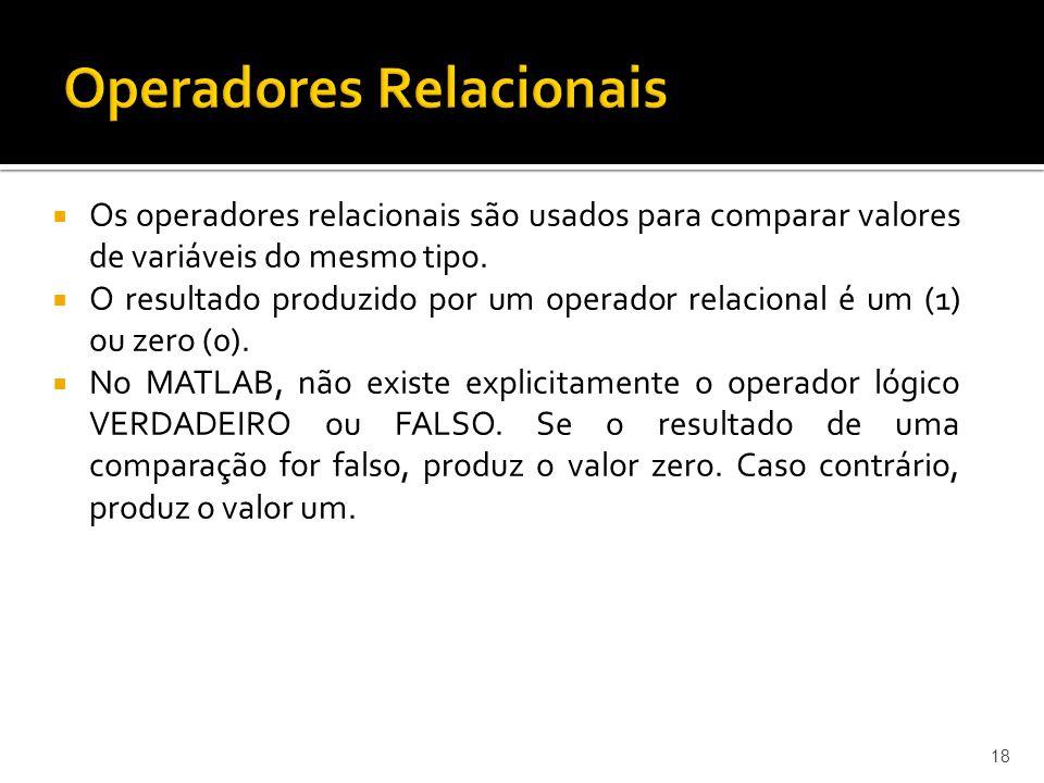 Os operadores relacionais são usados para comparar valores de variáveis do mesmo tipo. O resultado produzido por um operador relacional é um (1) ou ze