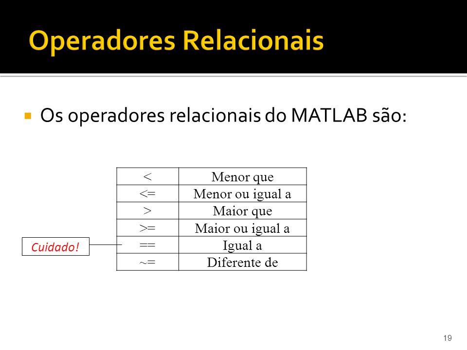 Os operadores relacionais do MATLAB são: 19 <Menor que <=Menor ou igual a >Maior que >=Maior ou igual a ==Igual a ~=Diferente de Cuidado!