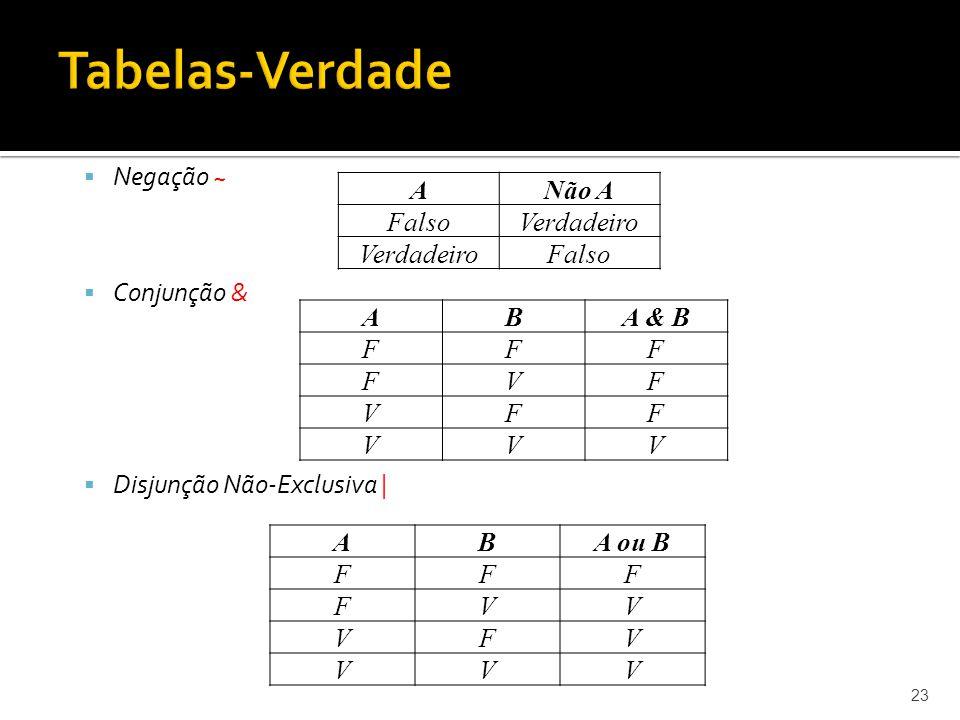 Negação ~ Conjunção & Disjunção Não-Exclusiva | 23 ANão A FalsoVerdadeiro Falso ABA & B FFF FVF VFF VVV ABA ou B FFF FVV VFV VVV