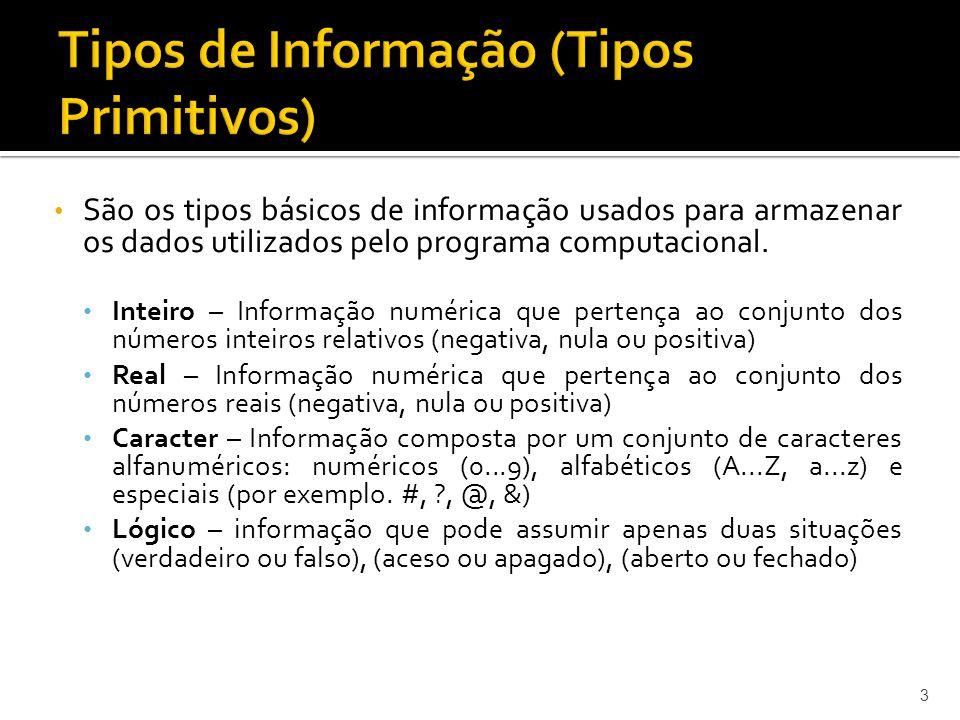 São os tipos básicos de informação usados para armazenar os dados utilizados pelo programa computacional. Inteiro – Informação numérica que pertença a