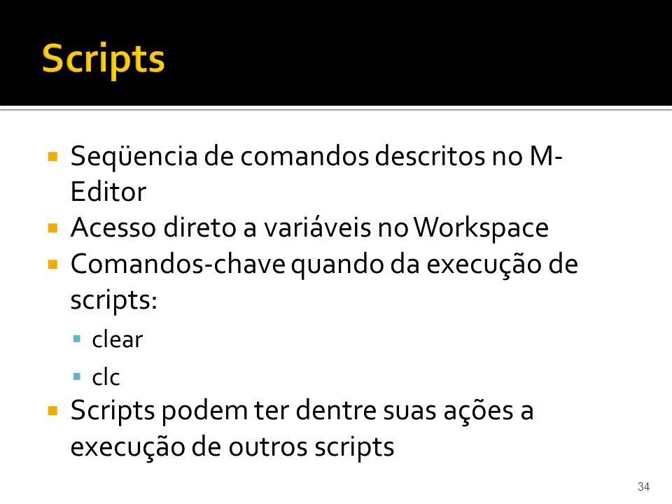 Seqüencia de comandos descritos no M- Editor Acesso direto a variáveis no Workspace Comandos-chave quando da execução de scripts: clear clc Scripts po