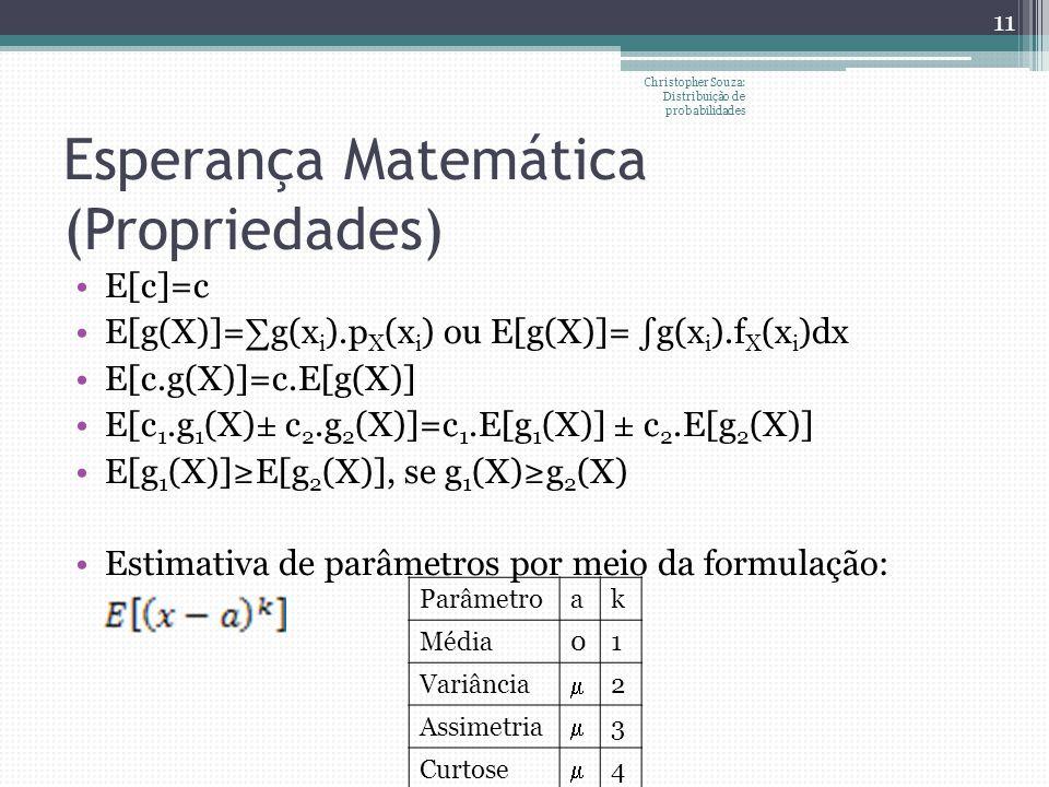 Esperança Matemática (Propriedades) E[c]=c E[g(X)]=g(x i ).p X (x i ) ou E[g(X)]= g(x i ).f X (x i )dx E[c.g(X)]=c.E[g(X)] E[c 1.g 1 (X)± c 2.g 2 (X)]