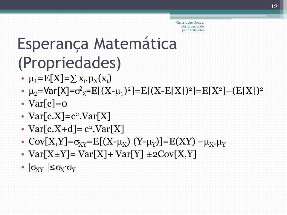 Esperança Matemática (Propriedades) =E[X]= x i.p X (x i ) = Var[X]= 2 X = E[(X- ) 2 ]=E[(X-E[X]) 2 ]=E[X 2 ]–(E[X]) 2 Var[c]=0 Var[c.X]=c 2.Var[X] Var