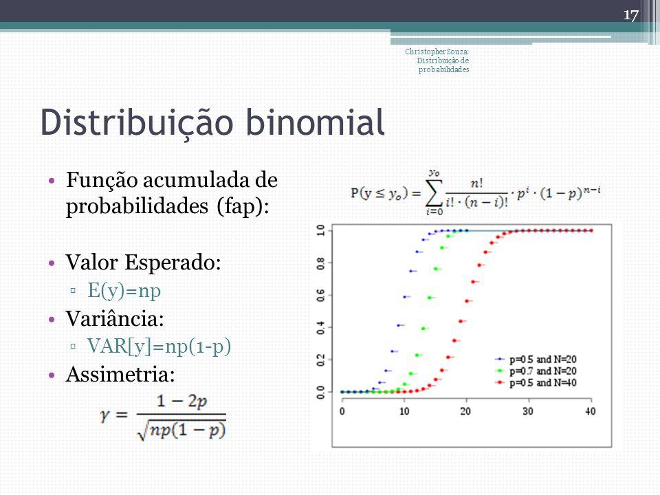 Distribuição binomial Função acumulada de probabilidades (fap): Valor Esperado: E(y)=np Variância: VAR[y]=np(1-p) Assimetria: Christopher Souza: Distr