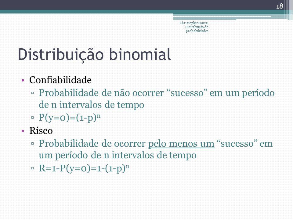Distribuição binomial Confiabilidade Probabilidade de não ocorrer sucesso em um período de n intervalos de tempo P(y=0)=(1-p) n Risco Probabilidade de