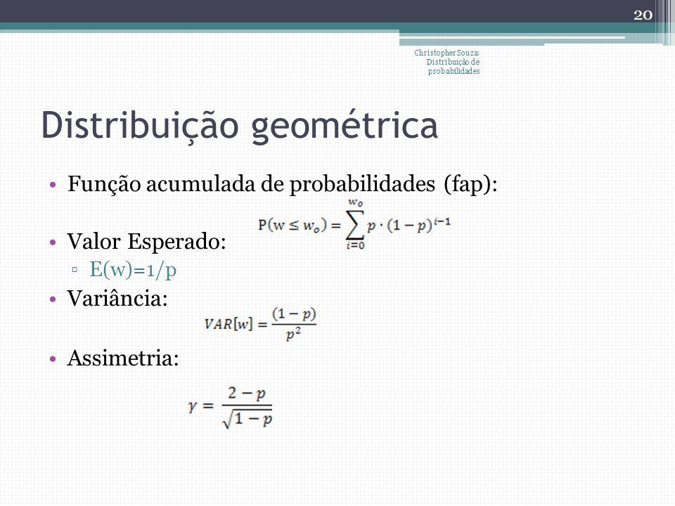 Distribuição geométrica Função acumulada de probabilidades (fap): Valor Esperado: E(w)=1/p Variância: Assimetria: 20 Christopher Souza: Distribuição d